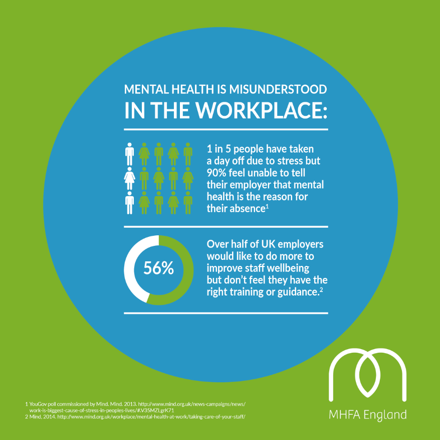 Why mental health in the workplace matters: 1 in 5 people have taken a day off due to stress